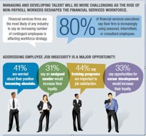 Source: Oxford Economics Workforce 2020 Study 2014