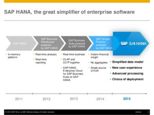 sap-s4hana-historical-view