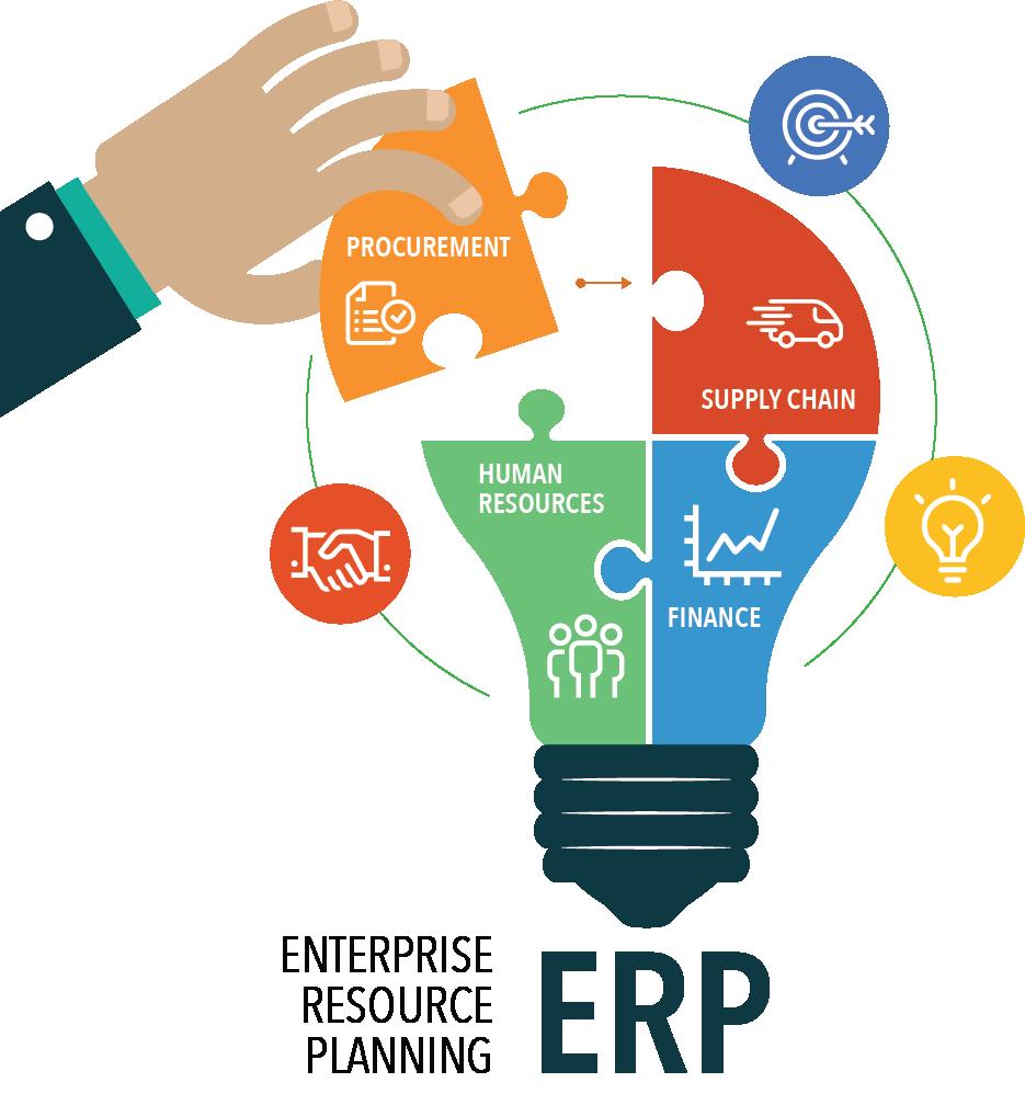 Collaborative ERP Tool