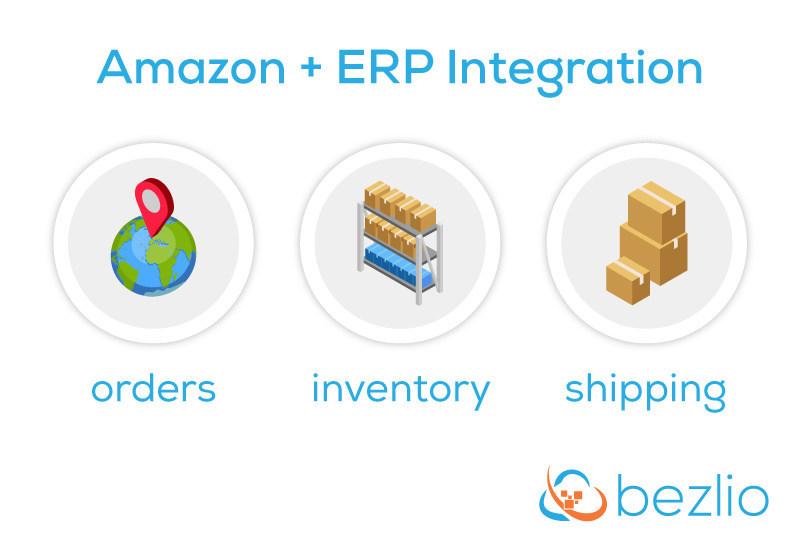 ERP Integration Portal