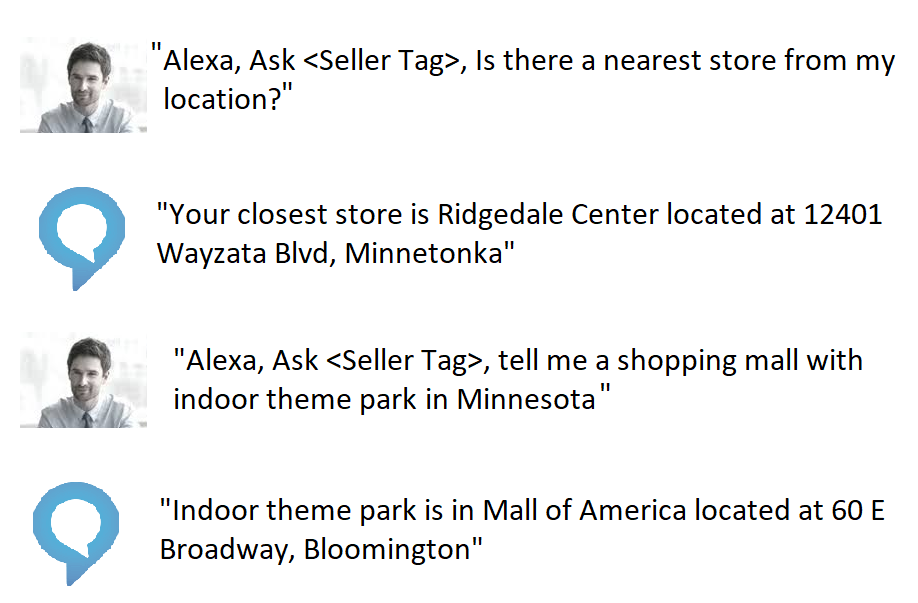 find stores