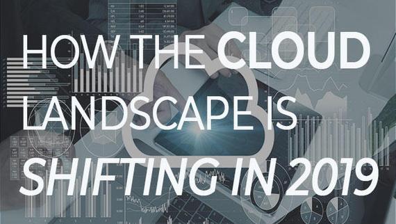 Top cloud providers