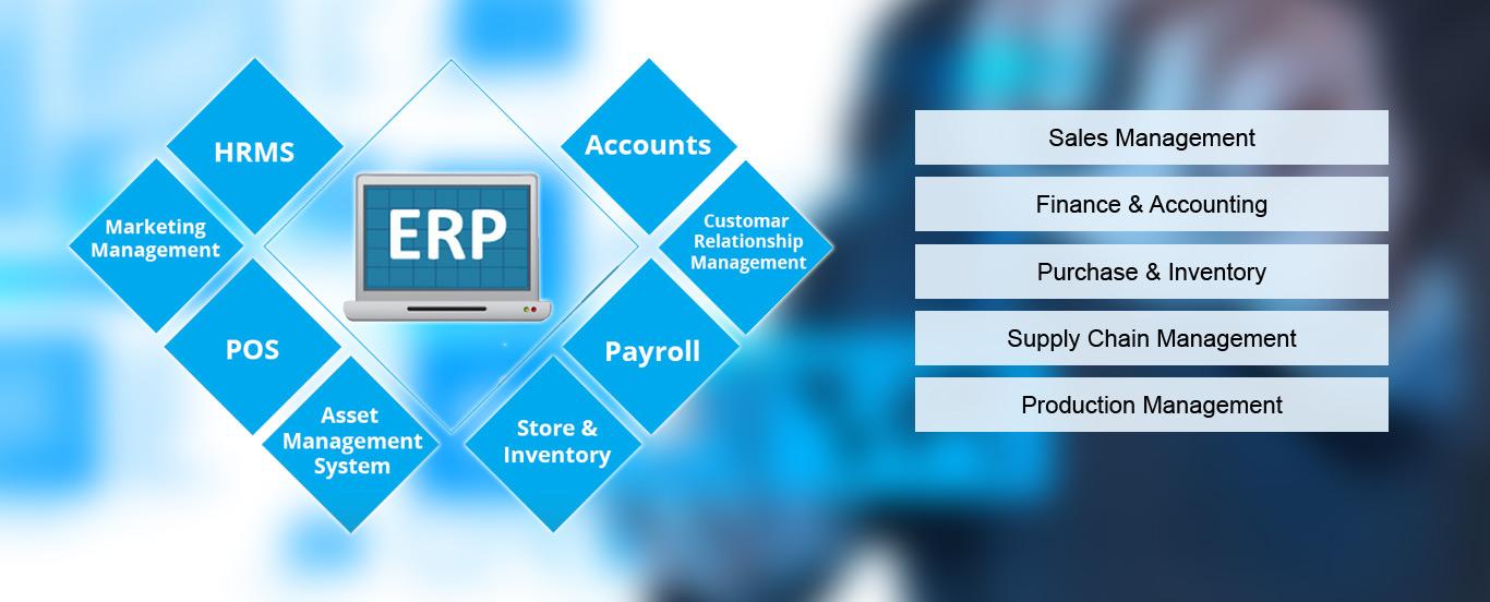 Best ERP Software Companies
