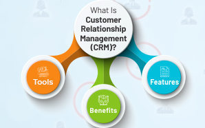 What Is Customer Relationship Management (CRM)? Tools, Types, Strategy, Benefits & Features