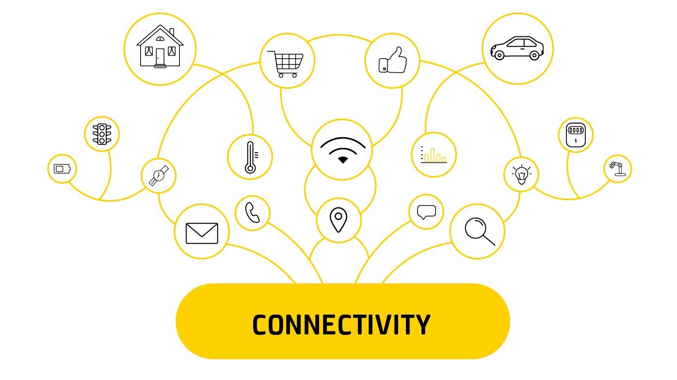 IoT Connectivity on the Cheap