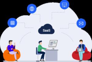 SaaS-CRM-Software