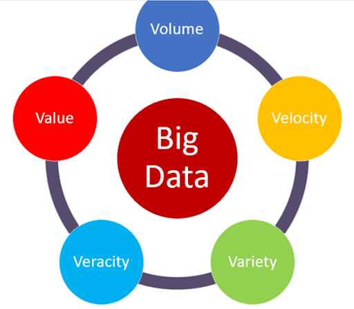 Role-of-Big-Data-in-Banking